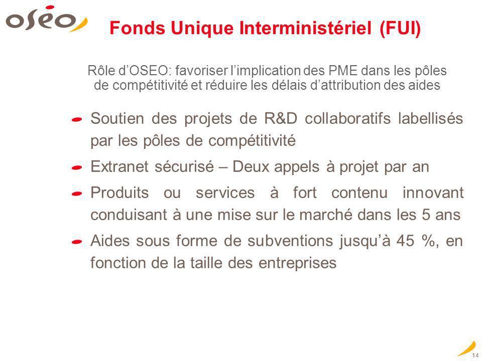 14 Fonds Unique Interministériel (FUI) Soutien des projets de R&D collaboratifs labellisés par les pôles de compétitivité Extranet sécurisé – Deux app