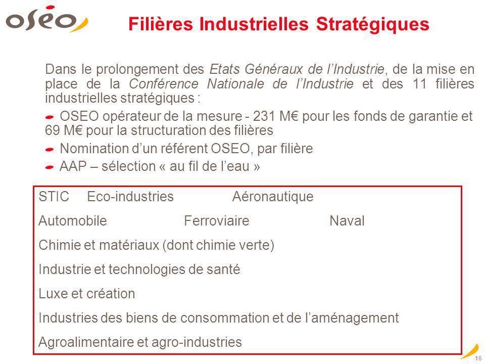 16 Filières Industrielles Stratégiques Dans le prolongement des Etats Généraux de lIndustrie, de la mise en place de la Conférence Nationale de lIndus