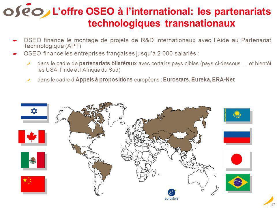 17 Loffre OSEO à linternational: les partenariats technologiques transnationaux OSEO finance le montage de projets de R&D internationaux avec lAide au