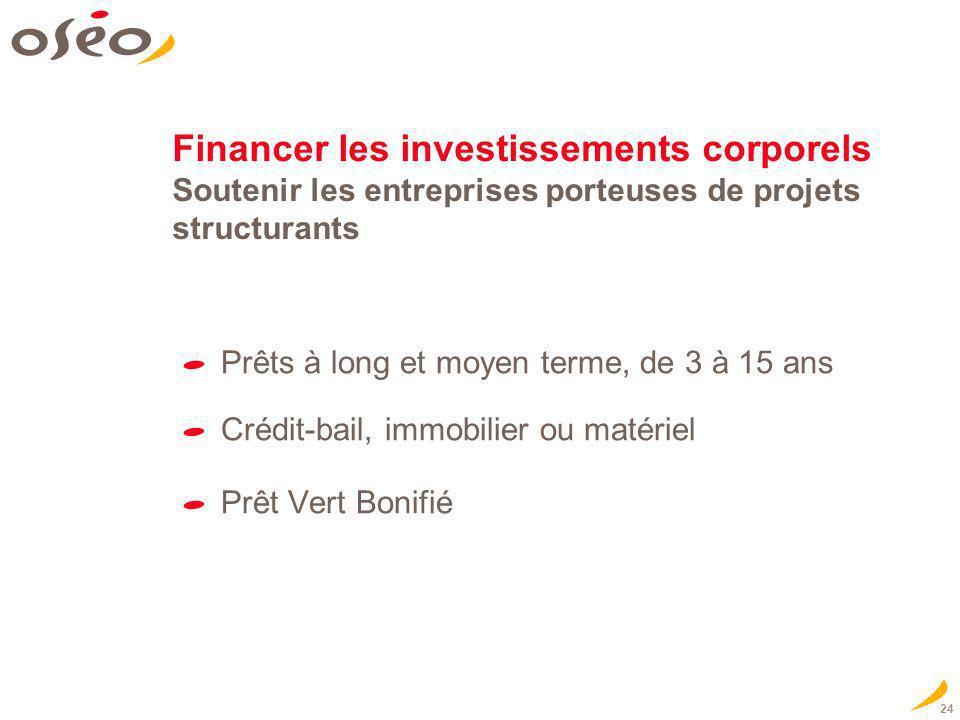 24 Prêts à long et moyen terme, de 3 à 15 ans Crédit-bail, immobilier ou matériel Prêt Vert Bonifié Financer les investissements corporels Soutenir le