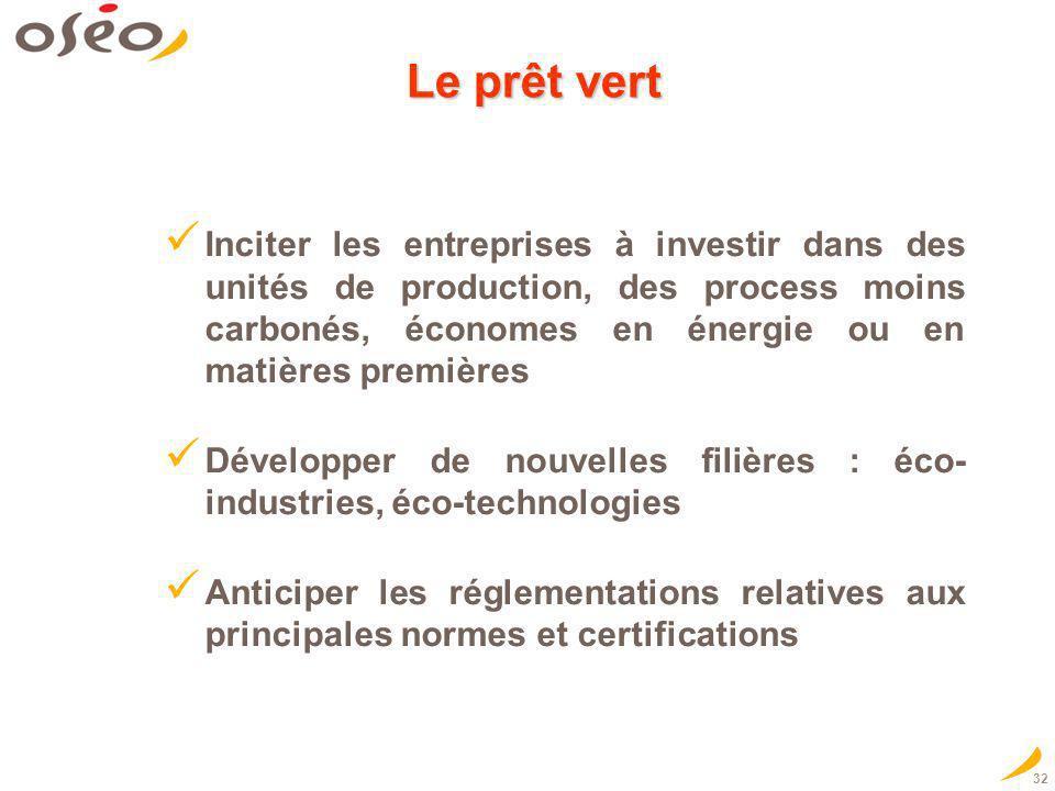 32 Le prêt vert Inciter les entreprises à investir dans des unités de production, des process moins carbonés, économes en énergie ou en matières premi
