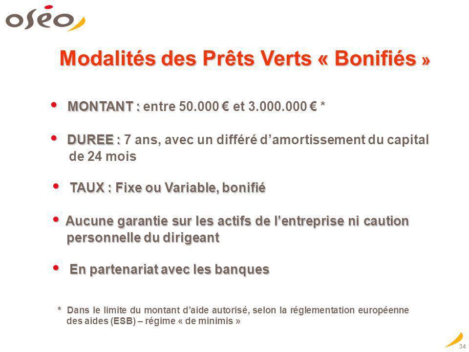 34 Modalités des Prêts Verts « Bonifiés » TAUX : Fixe ou Variable,bonifié TAUX : Fixe ou Variable, bonifié Aucune garantie sur les actifs de lentrepri