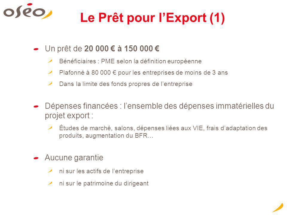 Le Prêt pour lExport (1) Un prêt de 20 000 à 150 000 Bénéficiaires : PME selon la définition européenne Plafonné à 80 000 pour les entreprises de moin