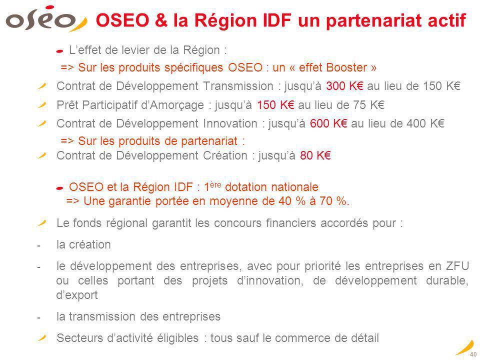 OSEO & la Région IDF un partenariat actif Leffet de levier de la Région : => Sur les produits spécifiques OSEO : un « effet Booster » Contrat de Dével