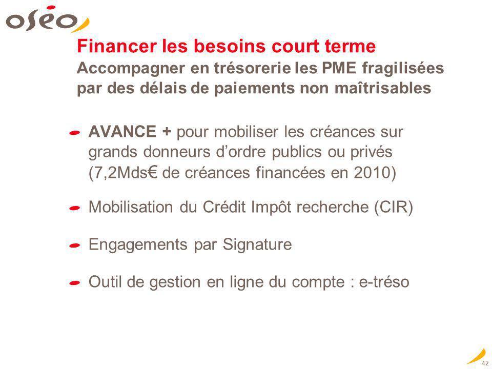 42 Financer les besoins court terme Accompagner en trésorerie les PME fragilisées par des délais de paiements non maîtrisables AVANCE + pour mobiliser