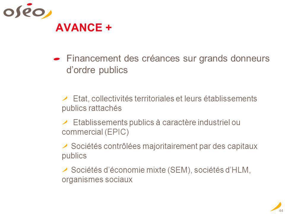 44 AVANCE + Financement des créances sur grands donneurs dordre publics Etat, collectivités territoriales et leurs établissements publics rattachés Et