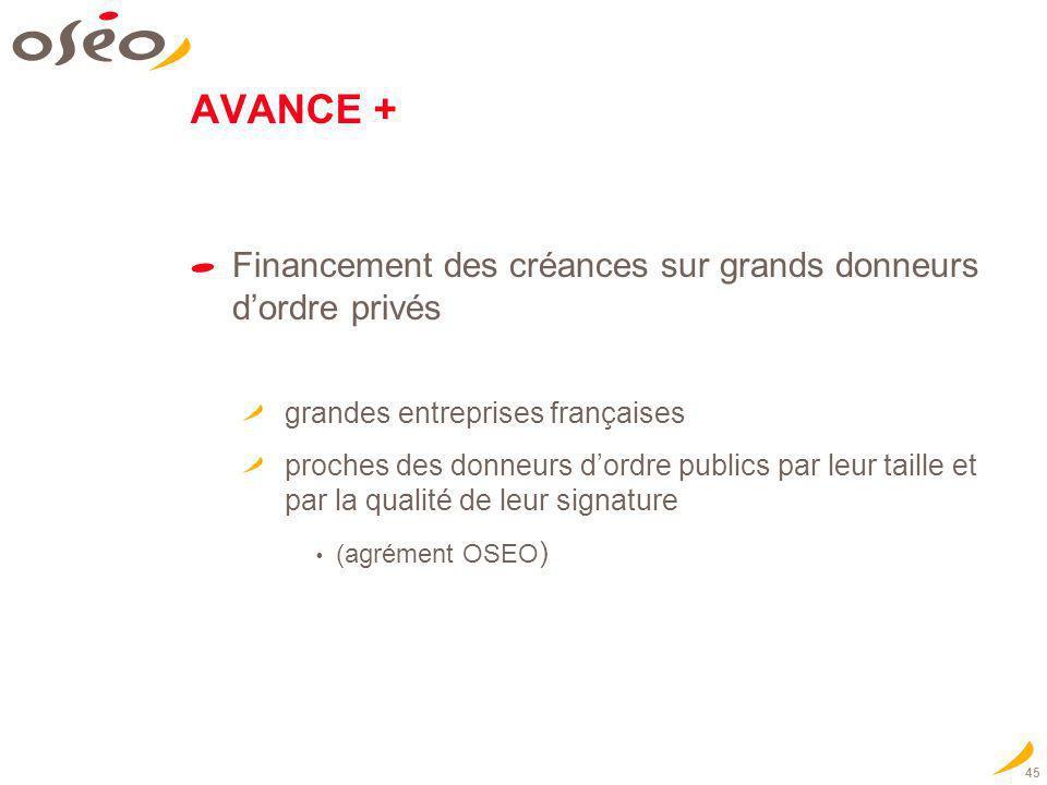 45 AVANCE + Financement des créances sur grands donneurs dordre privés grandes entreprises françaises proches des donneurs dordre publics par leur tai