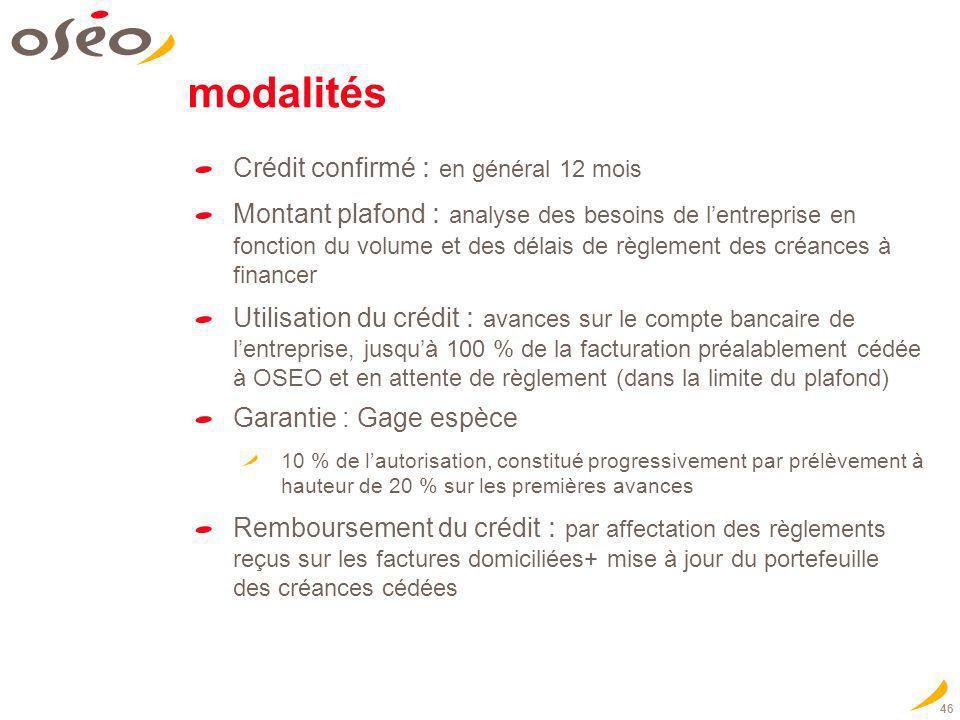 46 modalités Crédit confirmé : en général 12 mois Montant plafond : analyse des besoins de lentreprise en fonction du volume et des délais de règlemen