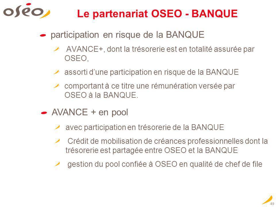 49 Le partenariat OSEO - BANQUE participation en risque de la BANQUE AVANCE+, dont la trésorerie est en totalité assurée par OSEO, assorti dune partic