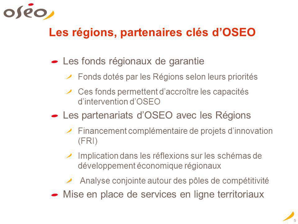 5 Les régions, partenaires clés dOSEO Les fonds régionaux de garantie Fonds dotés par les Régions selon leurs priorités Ces fonds permettent daccroîtr