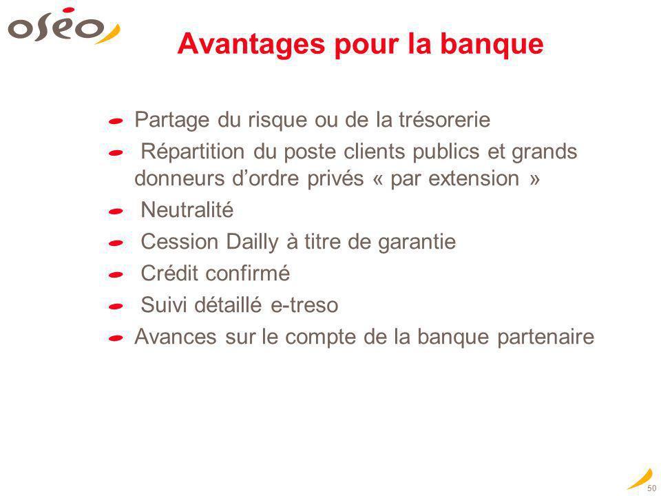 50 Avantages pour la banque Partage du risque ou de la trésorerie Répartition du poste clients publics et grands donneurs dordre privés « par extensio
