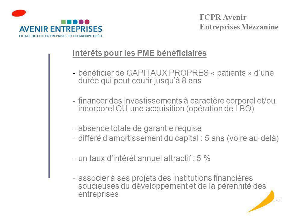 52 Intérêts pour les PME bénéficiaires - bénéficier de CAPITAUX PROPRES « patients » dune durée qui peut courir jusquà 8 ans - financer des investisse