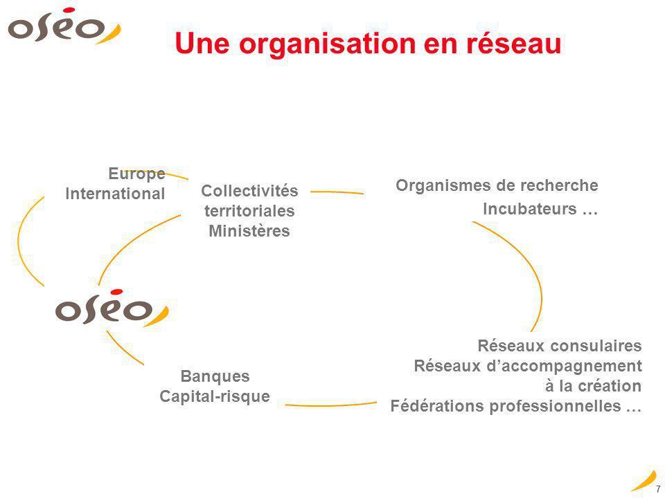 7 Une organisation en réseau Organismes de recherche Incubateurs … Réseaux consulaires Réseaux daccompagnement à la création Fédérations professionnel