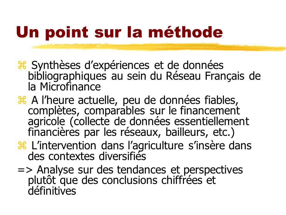 Un point sur la méthode z Synthèses dexpériences et de données bibliographiques au sein du Réseau Français de la Microfinance z A lheure actuelle, peu