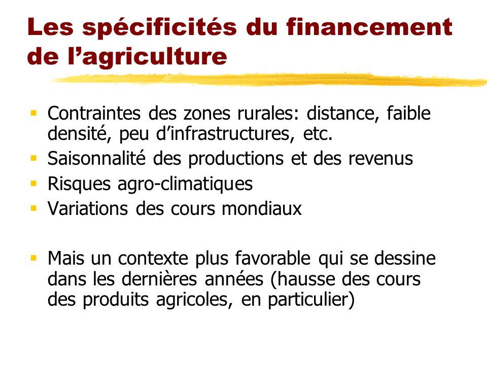 Les spécificités du financement de lagriculture Contraintes des zones rurales: distance, faible densité, peu dinfrastructures, etc. Saisonnalité des p