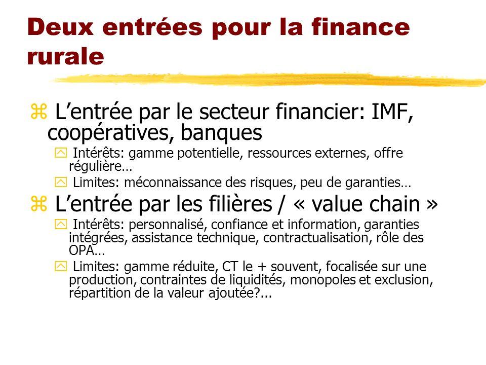 Deux entrées pour la finance rurale z Lentrée par le secteur financier: IMF, coopératives, banques y Intérêts: gamme potentielle, ressources externes,