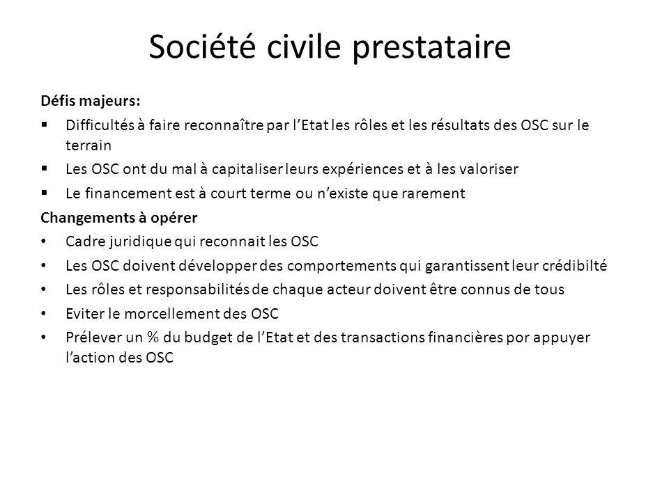 Société civile prestataire Défis majeurs: Difficultés à faire reconnaître par lEtat les rôles et les résultats des OSC sur le terrain Les OSC ont du m