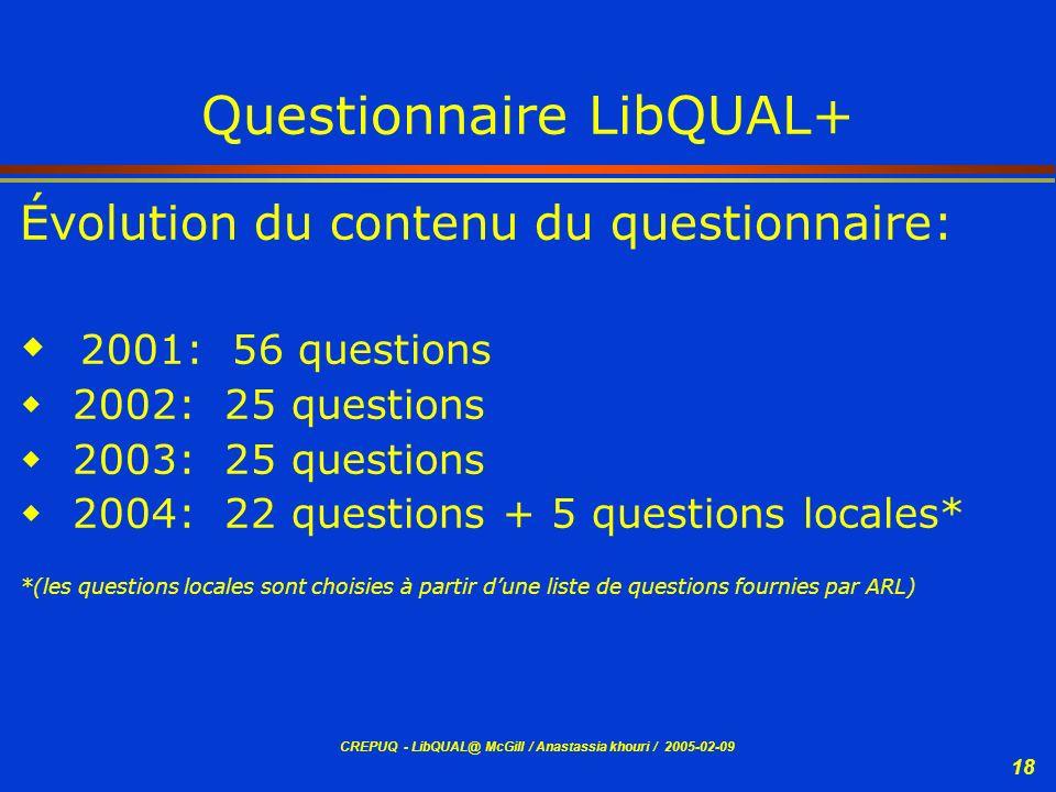 CREPUQ - LibQUAL@ McGill / Anastassia khouri / 2005-02-09 18 Questionnaire LibQUAL+ Évolution du contenu du questionnaire: 2001: 56 questions 2002: 25