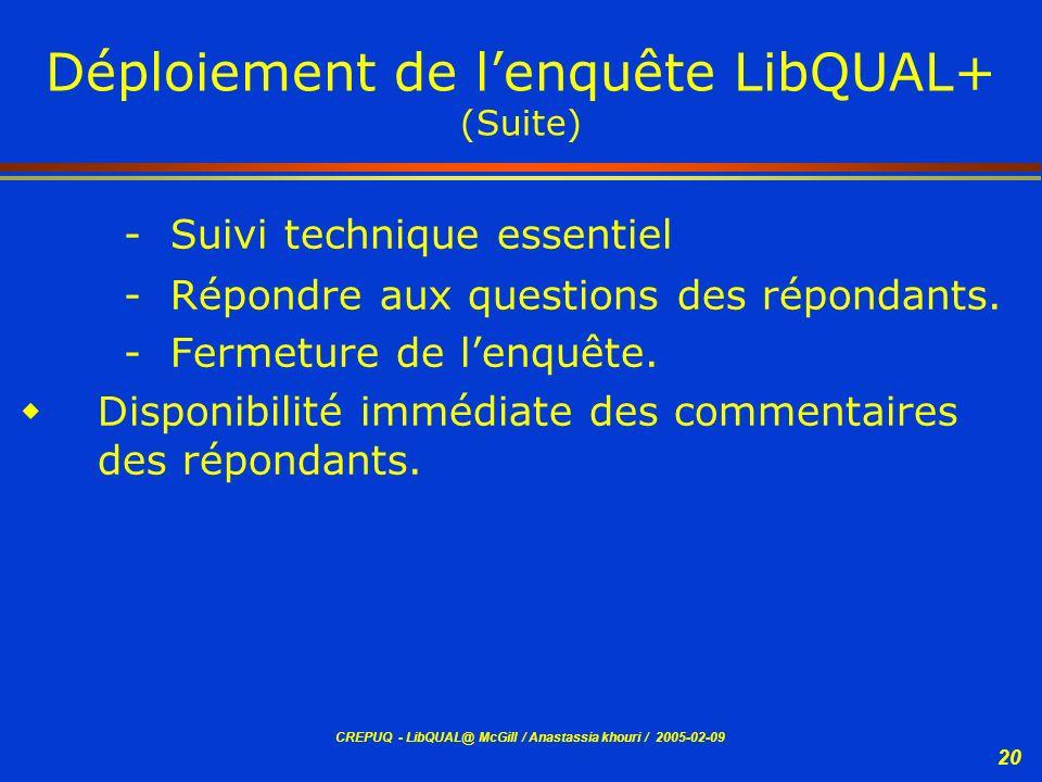 CREPUQ - LibQUAL@ McGill / Anastassia khouri / 2005-02-09 20 Déploiement de lenquête LibQUAL+ (Suite) - Suivi technique essentiel - Répondre aux quest