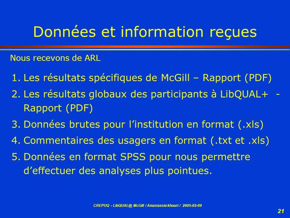 CREPUQ - LibQUAL@ McGill / Anastassia khouri / 2005-02-09 21 Données et information reçues Nous recevons de ARL 1.Les résultats spécifiques de McGill