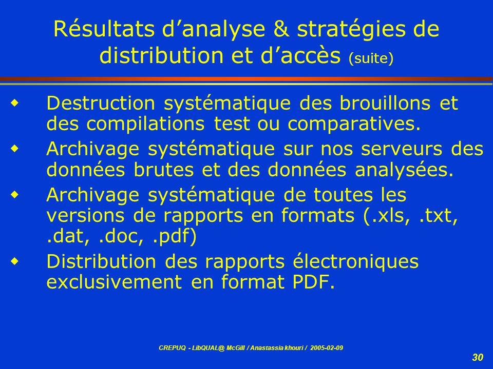 CREPUQ - LibQUAL@ McGill / Anastassia khouri / 2005-02-09 30 Résultats danalyse & stratégies de distribution et daccès (suite) Destruction systématiqu