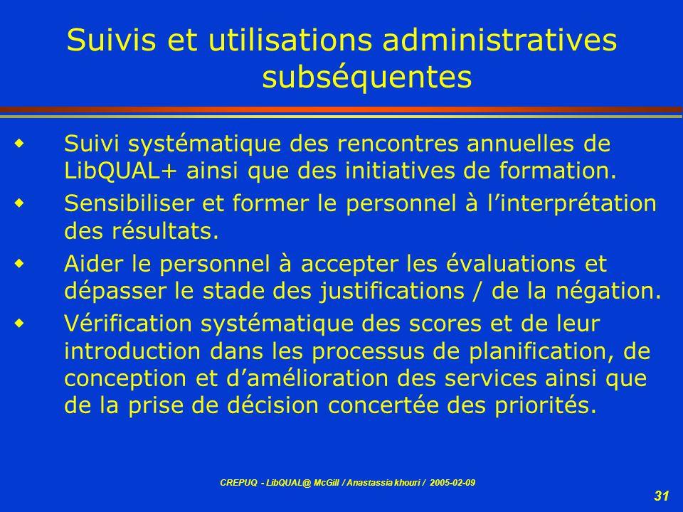CREPUQ - LibQUAL@ McGill / Anastassia khouri / 2005-02-09 31 Suivis et utilisations administratives subséquentes Suivi systématique des rencontres ann