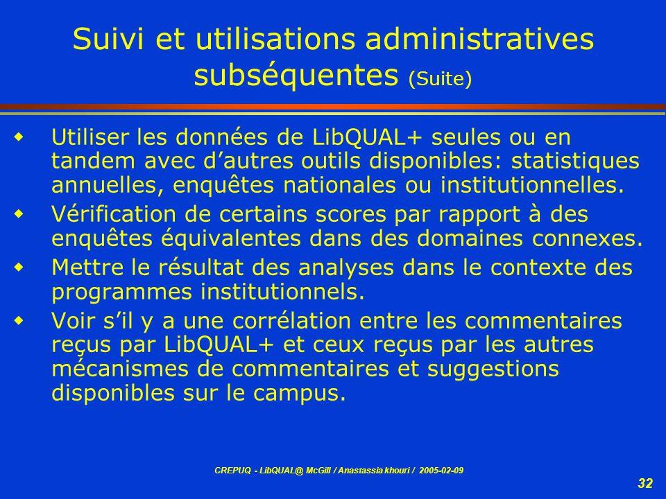 CREPUQ - LibQUAL@ McGill / Anastassia khouri / 2005-02-09 32 Suivi et utilisations administratives subséquentes (Suite) Utiliser les données de LibQUA