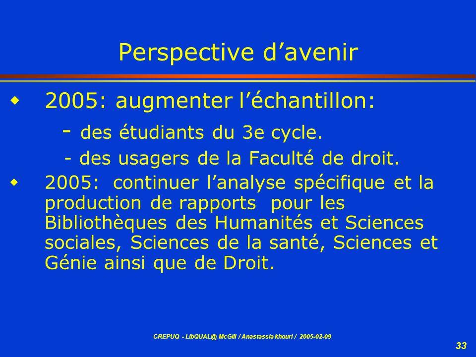 CREPUQ - LibQUAL@ McGill / Anastassia khouri / 2005-02-09 33 Perspective davenir 2005: augmenter léchantillon: - des étudiants du 3e cycle. - des usag