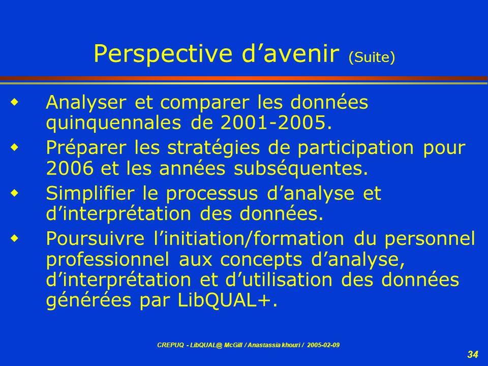 CREPUQ - LibQUAL@ McGill / Anastassia khouri / 2005-02-09 34 Perspective davenir (Suite) Analyser et comparer les données quinquennales de 2001-2005.