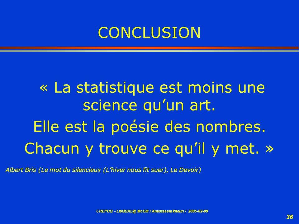 CREPUQ - LibQUAL@ McGill / Anastassia khouri / 2005-02-09 36 CONCLUSION « La statistique est moins une science quun art. Elle est la poésie des nombre