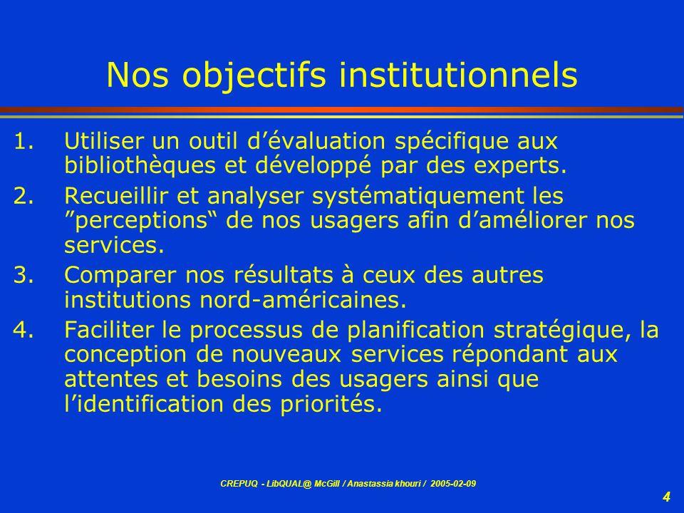 CREPUQ - LibQUAL@ McGill / Anastassia khouri / 2005-02-09 5 Bref historique Décision administrative de participer à LibQUAL+ en 2000 afin de compléter dautres outils dévaluation.