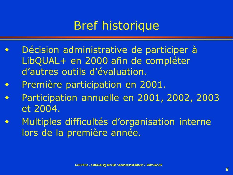 CREPUQ - LibQUAL@ McGill / Anastassia khouri / 2005-02-09 5 Bref historique Décision administrative de participer à LibQUAL+ en 2000 afin de compléter