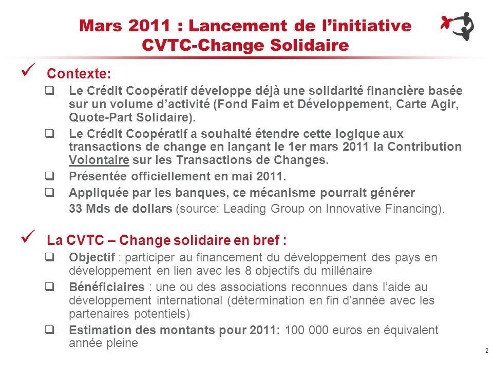 2 Mars 2011 : Lancement de linitiative CVTC-Change Solidaire Contexte: Le Crédit Coopératif développe déjà une solidarité financière basée sur un volu