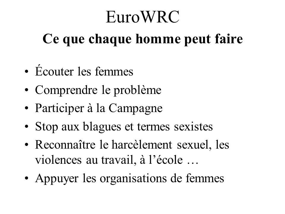 EuroWRC Ce que chaque homme peut faire Écouter les femmes Comprendre le problème Participer à la Campagne Stop aux blagues et termes sexistes Reconnaître le harcèlement sexuel, les violences au travail, à lécole … Appuyer les organisations de femmes