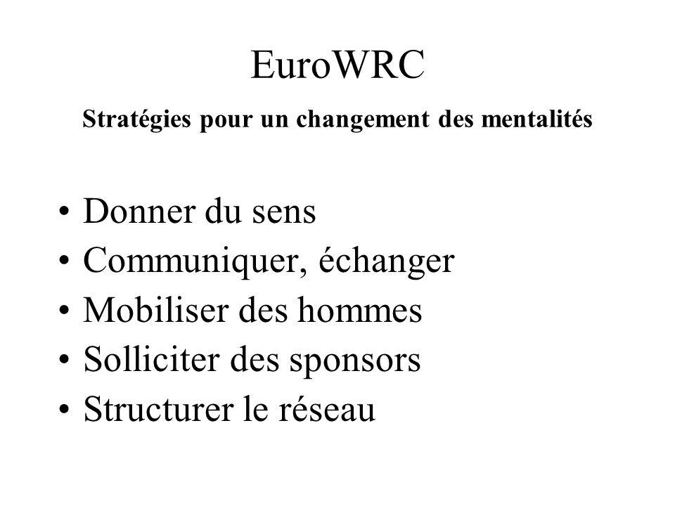 EuroWRC Stratégies pour un changement des mentalités Donner du sens Communiquer, échanger Mobiliser des hommes Solliciter des sponsors Structurer le r