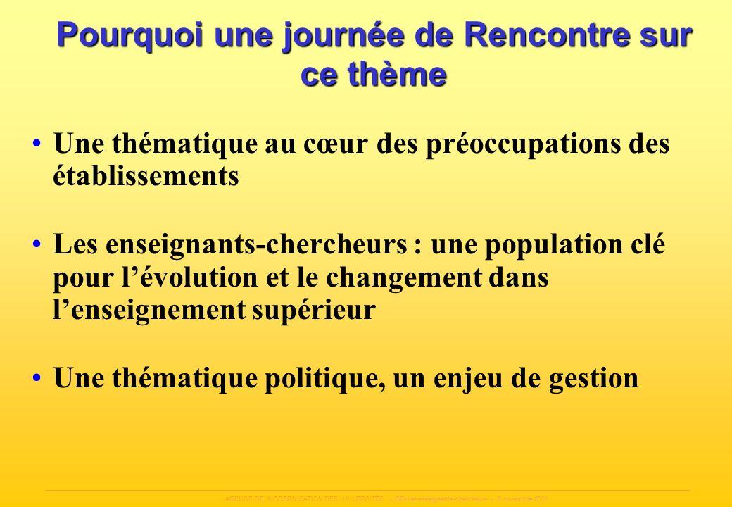AGENCE DE MODERNISATION DES UNIVERSITÉS / « GRH et enseignants-chercheurs » 6 novembre 2001 Une thématique au cœur des préoccupations des établissemen