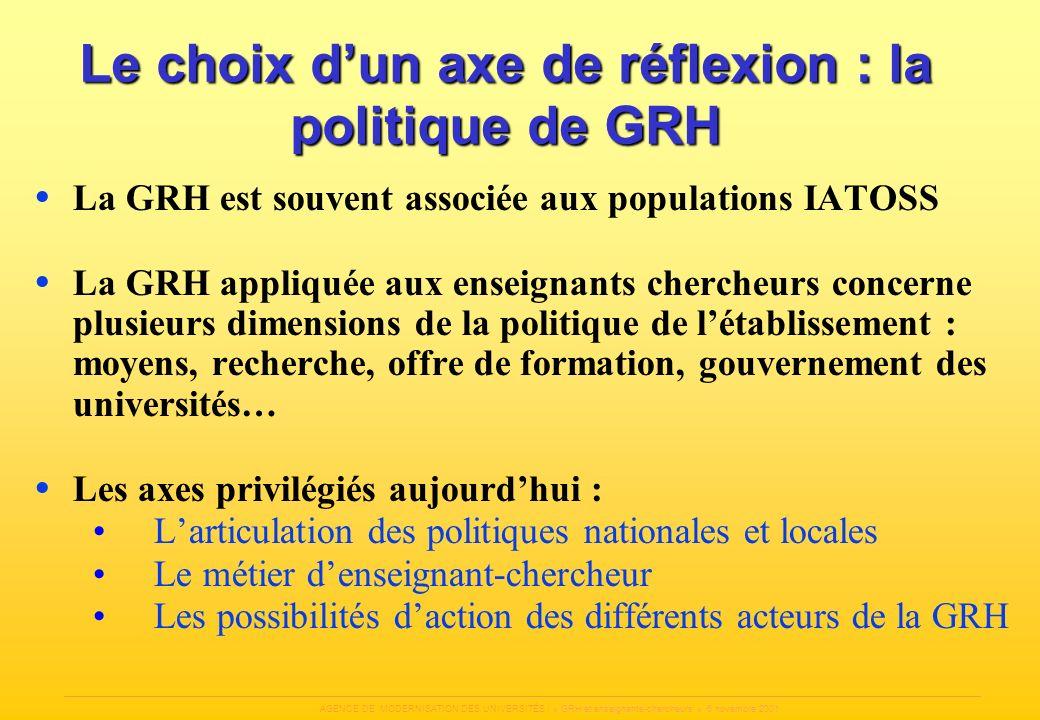 AGENCE DE MODERNISATION DES UNIVERSITÉS / « GRH et enseignants-chercheurs » 6 novembre 2001 La GRH est souvent associée aux populations IATOSS La GRH