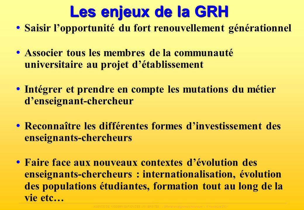 AGENCE DE MODERNISATION DES UNIVERSITÉS / « GRH et enseignants-chercheurs » 6 novembre 2001 Les enjeux de la GRH ŸSaisir lopportunité du fort renouvel