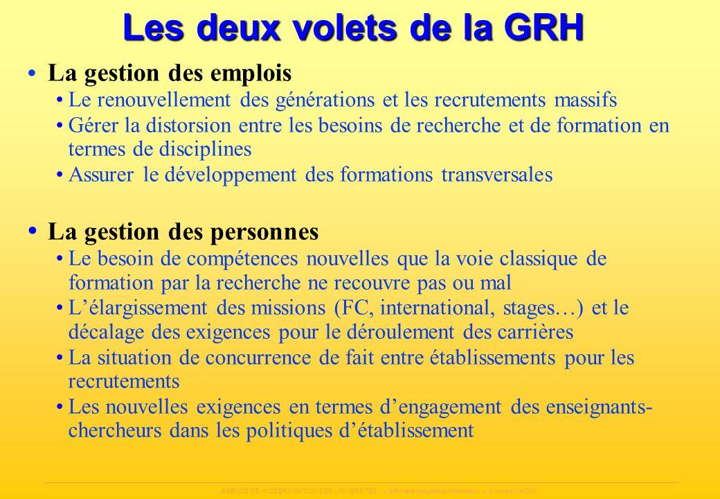 AGENCE DE MODERNISATION DES UNIVERSITÉS / « GRH et enseignants-chercheurs » 6 novembre 2001 Les deux volets de la GRH La gestion des emplois Le renouv