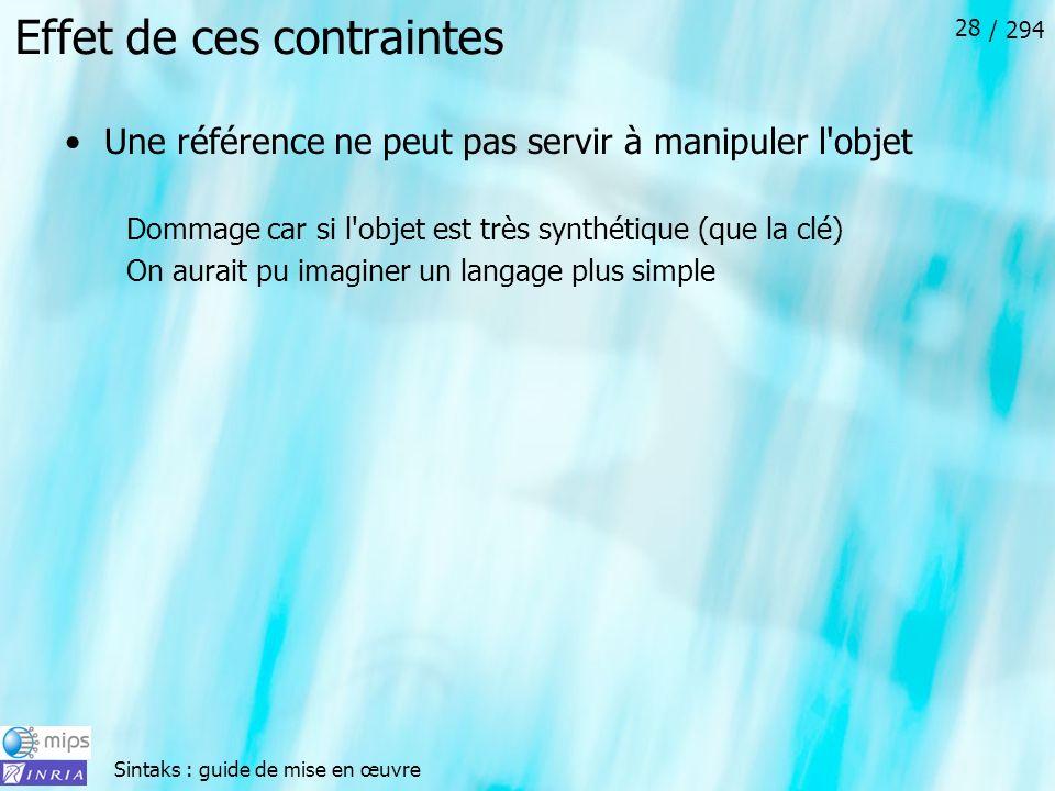 Sintaks : guide de mise en œuvre / 294 28 Effet de ces contraintes Une référence ne peut pas servir à manipuler l objet Dommage car si l objet est très synthétique (que la clé) On aurait pu imaginer un langage plus simple