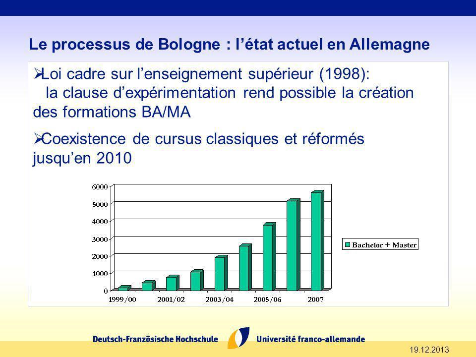 19.12.2013 Le processus de Bologne : létat actuel en Allemagne Loi cadre sur lenseignement supérieur (1998): la clause dexpérimentation rend possible