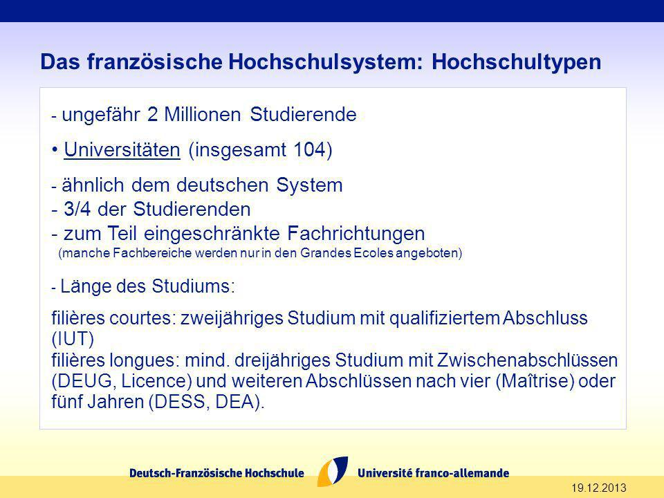 19.12.2013 Das französische Hochschulsystem: Hochschultypen - ungefähr 2 Millionen Studierende Universitäten (insgesamt 104) - ähnlich dem deutschen S