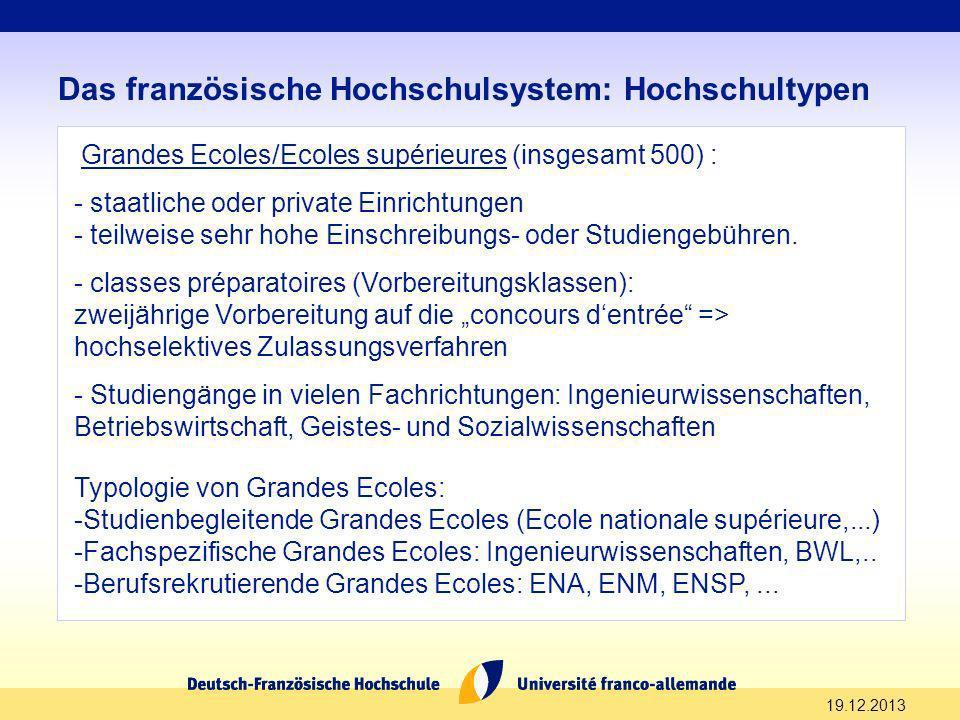 19.12.2013 Das französische Hochschulsystem: Hochschultypen Grandes Ecoles/Ecoles supérieures (insgesamt 500) : - staatliche oder private Einrichtunge