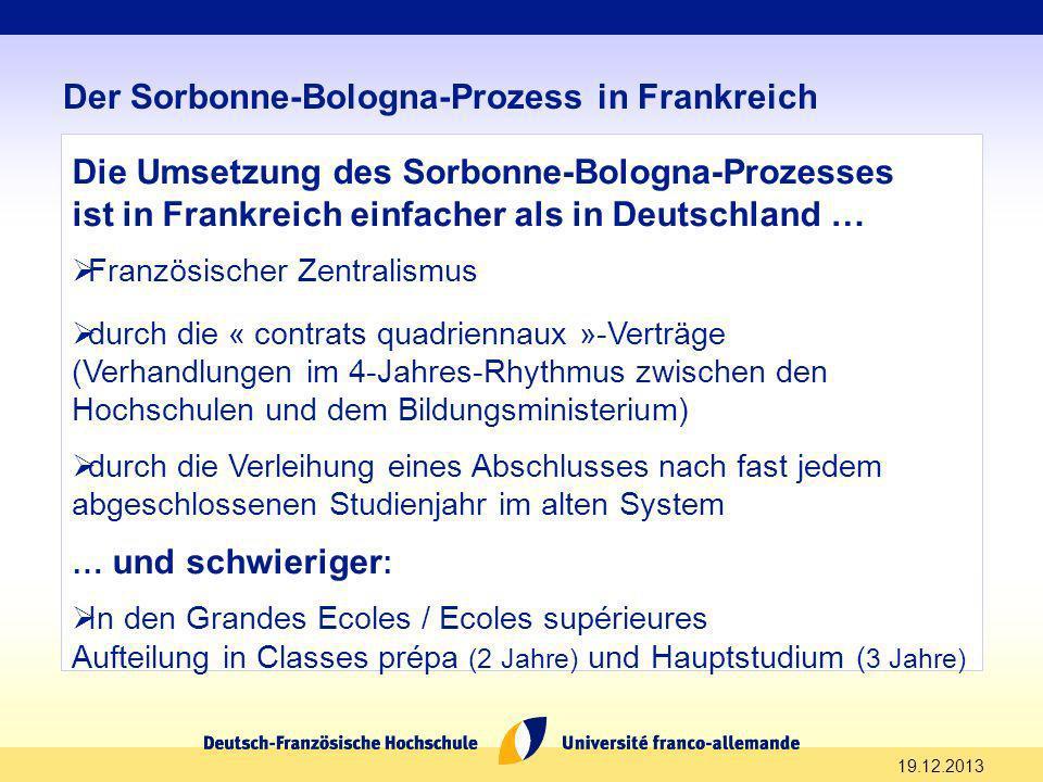 19.12.2013 Der Sorbonne-Bologna-Prozess in Frankreich Die Umsetzung des Sorbonne-Bologna-Prozesses ist in Frankreich einfacher als in Deutschland … Fr