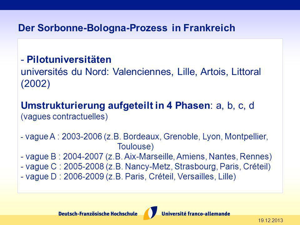 19.12.2013 Der Sorbonne-Bologna-Prozess in Frankreich - Pilotuniversitäten universités du Nord: Valenciennes, Lille, Artois, Littoral (2002) Umstruktu