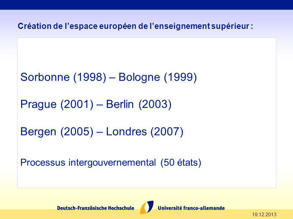 19.12.2013 Création de lespace européen de lenseignement supérieur : Sorbonne (1998) – Bologne (1999) Prague (2001) – Berlin (2003) Bergen (2005) – Lo