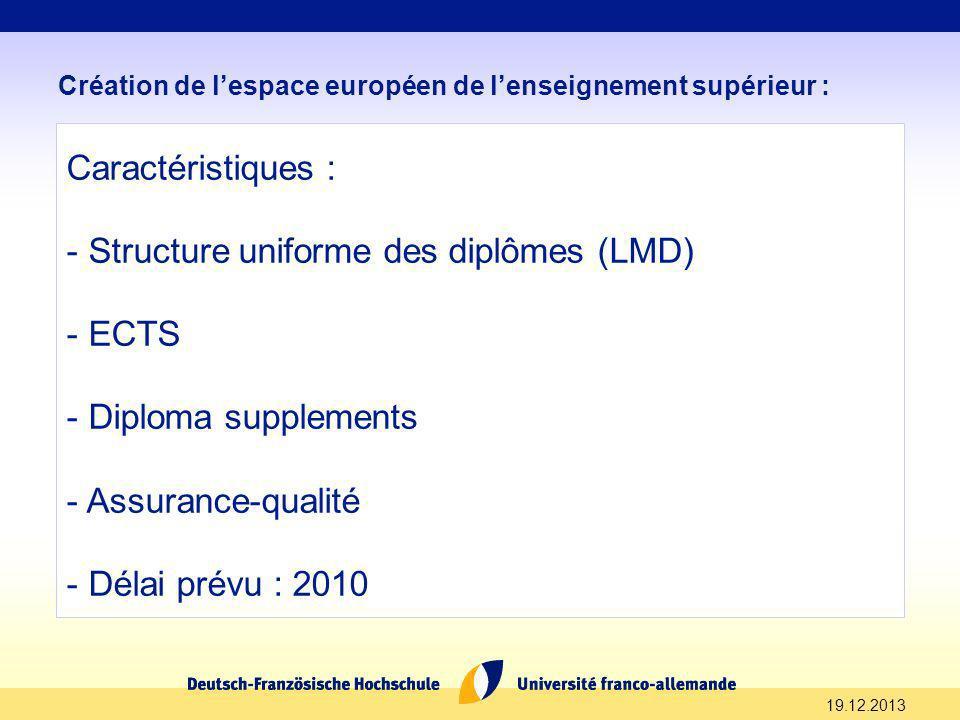 19.12.2013 Création de lespace européen de lenseignement supérieur : Caractéristiques : - Structure uniforme des diplômes (LMD) - ECTS - Diploma suppl