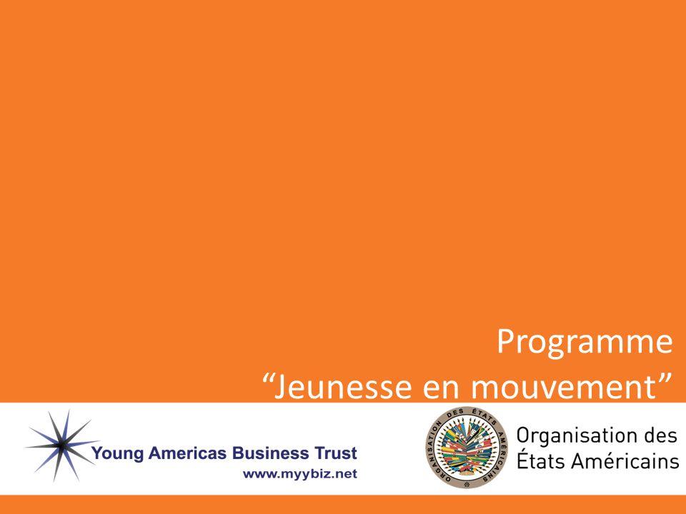 Ordre du jour I.Présentation du Programme Jeunesse en mouvement – Fonds des jeunes entrepreneurs des Amériques (YABT) Activités réalisées Présentation de vidéos de témoignage Plan daction II.