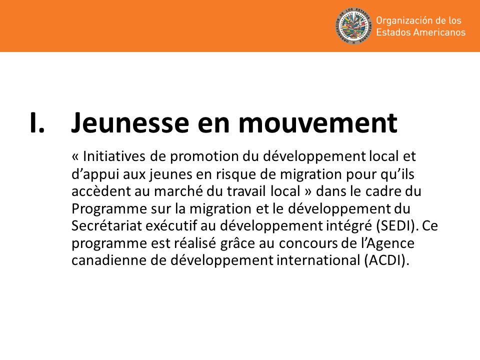 Composantes: 1.Diagnostic des conditions et motifs de migration chez les jeunes; identification et localisation des organisations œuvrant sur la question Jeunes et migration.