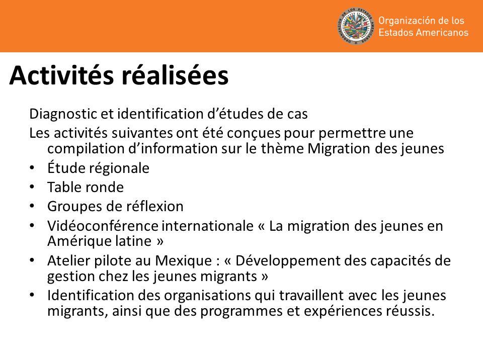 Activités réalisées Table ronde « Migration des jeunes ».